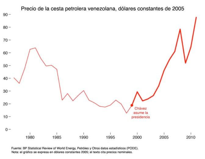 El por qué solo la mitad de los venezolanos está protestando en las calles