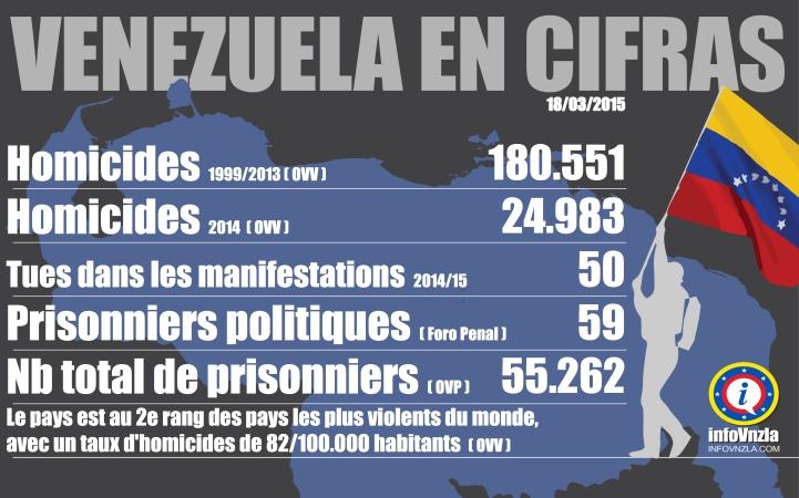 Frances PROTESTAS EN VENEZUELA - INFOVNZLA
